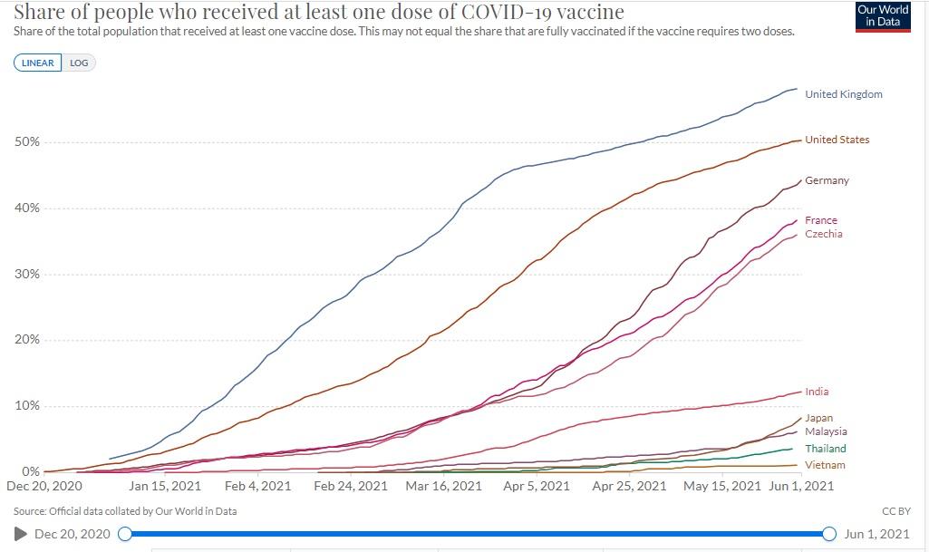"""Poptávka po ropě se vrátí do """"normálu"""" příští rok. Ale jen tehdy, podaří-li se stabilizovat situaci v Asii, soudí analytička"""