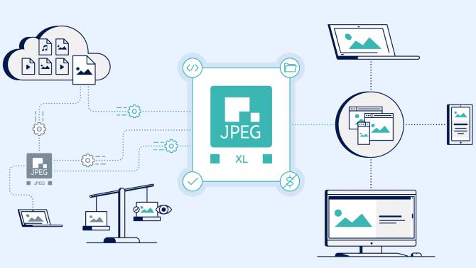 Ani HEIC, ani AVIF, ale JPEG XL bude nástupcem starého JPEGu