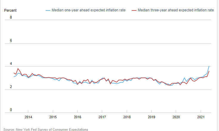 """Pozitivní Fed s opatrným tónem. Možné je """"technické utažení"""""""