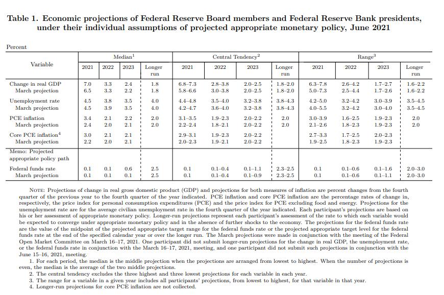 Nelehká pozice centrálního bankéře aneb Co Fed (ne)mohl udělat lépe